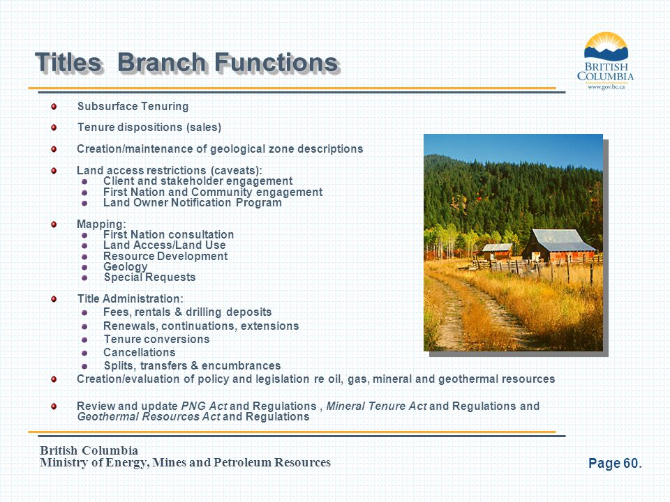 Titles Branch Functions