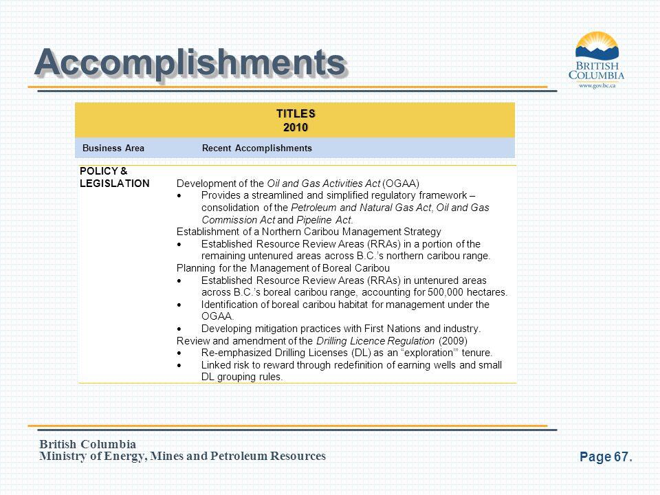 Accomplishments TITLES 2010 POLICY & LEGISLATION