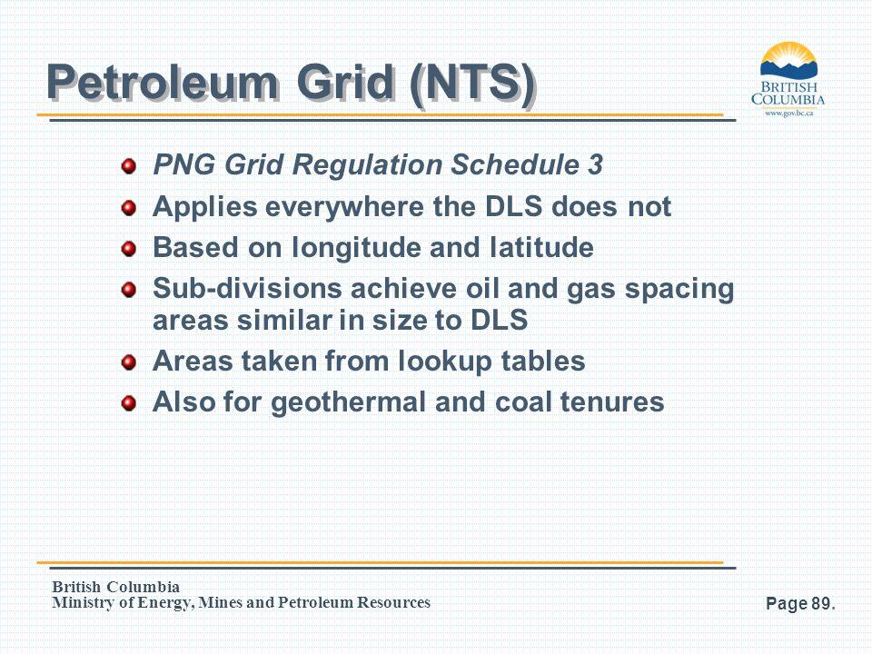 Petroleum Grid (NTS) PNG Grid Regulation Schedule 3
