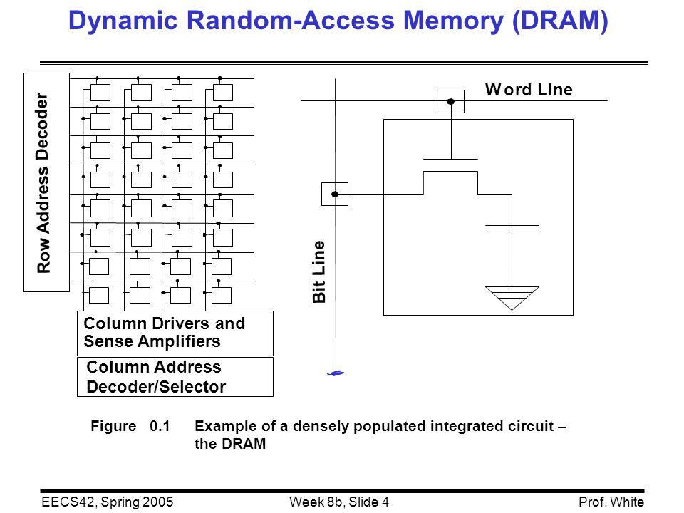 Dynamic Random Access Memory Dram on Memory Address Decoder Circuit