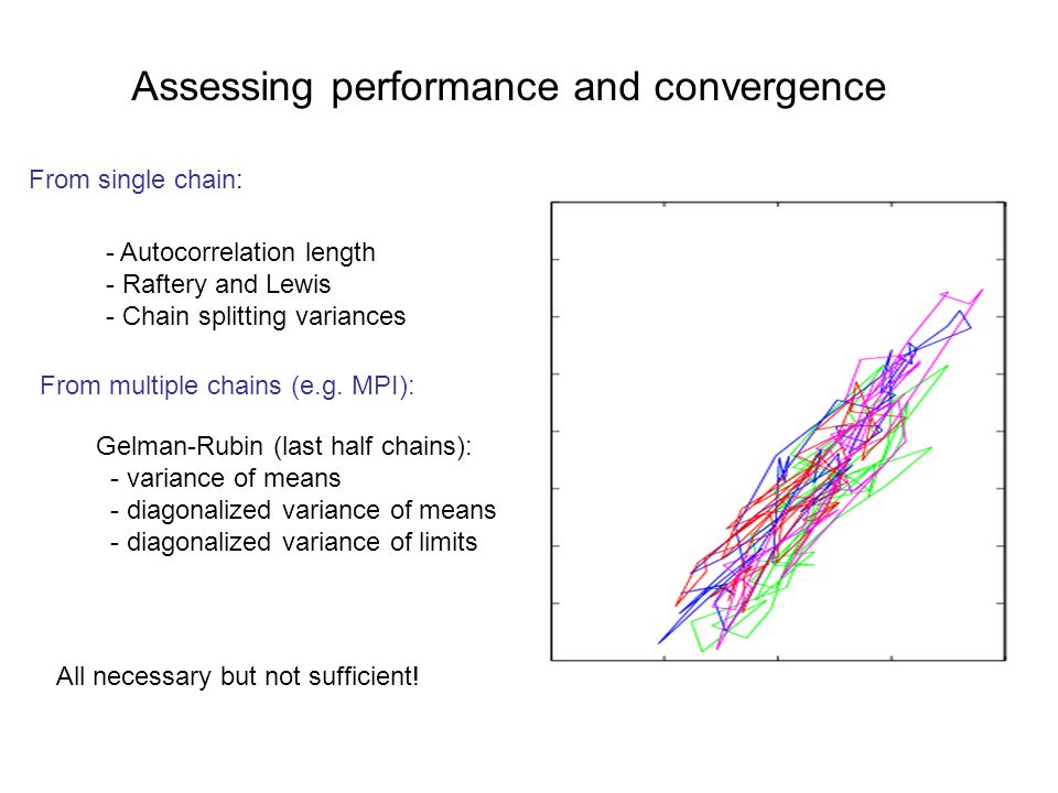 Assessing performance and convergence
