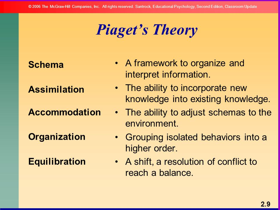 piagets theory on knowledge
