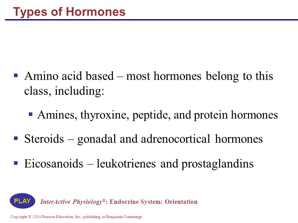 steroid hormones alter gene expression by