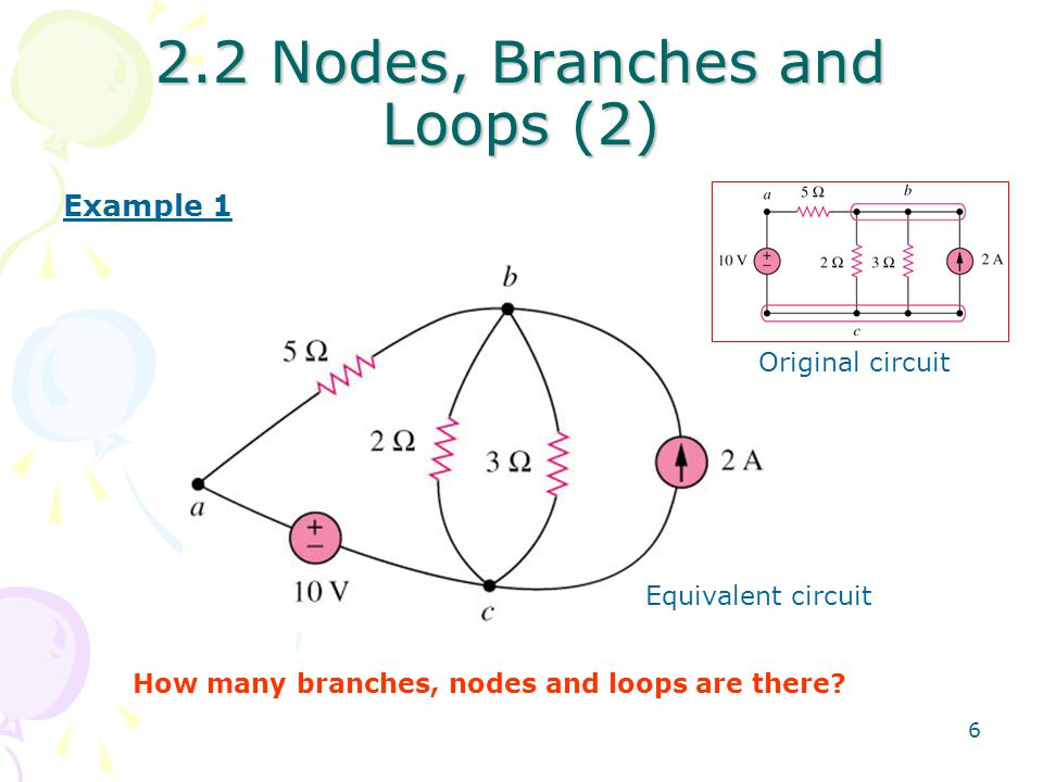 2.2 Nodes, Branches and Loops (2)