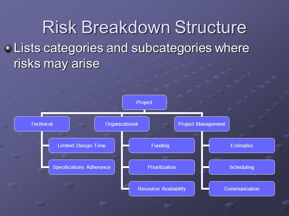risk breakdown structure Risk breakdown structure inicio risk breakdown structure mostrar 1-6 de los  resultados de 512 gestión de riesgos fishbone d garcía.