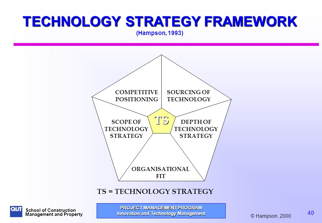 technology and strategy
