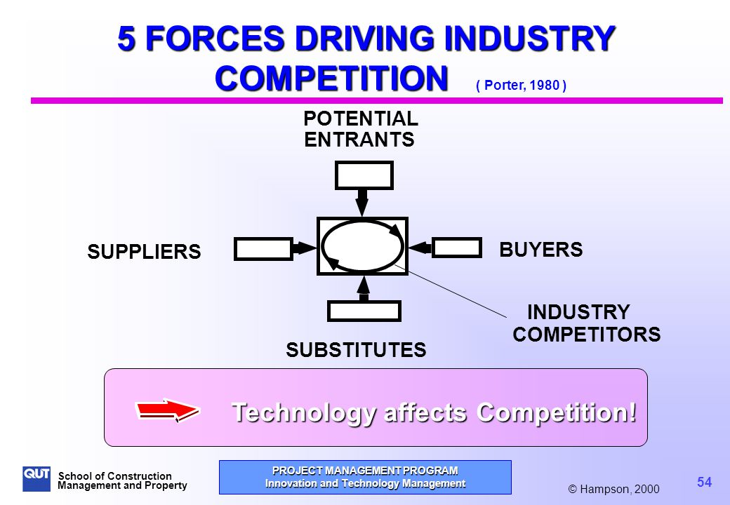 driving forces for smartphone industry The five forces model aims to examine five key forces of competition within a given industry the main force examined by porter's model is the level of competition within an industry.