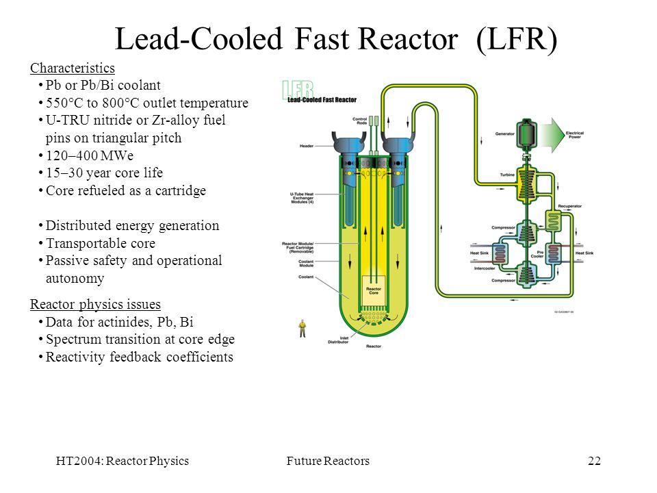 """الغواصات النووية الهجومية..للبحرية السوفييتية .""""الجزء الاول """" Lead-Cooled+Fast+Reactor+%28LFR%29"""