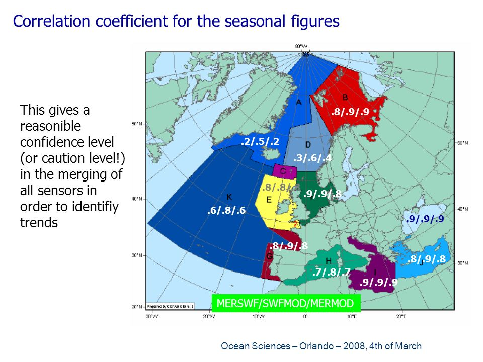 Correlation coefficient for the seasonal figures