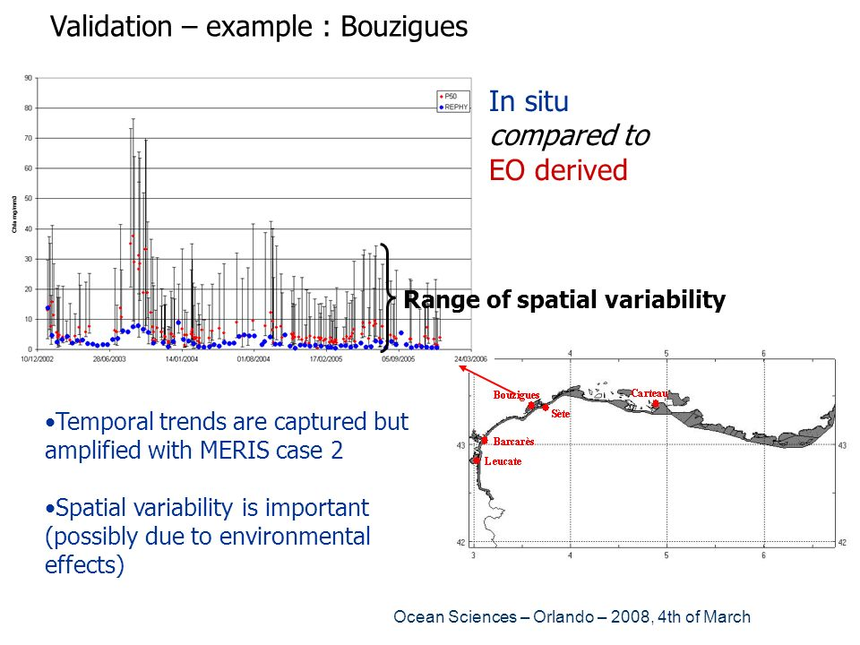 Validation – example : Bouzigues