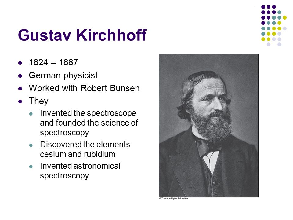 Gustav Kirchhoff 1824 – 1887 German physicist