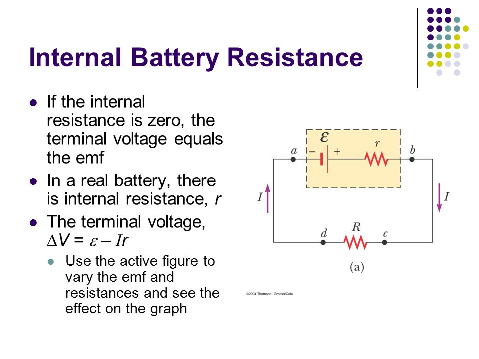Internal Battery Resistance