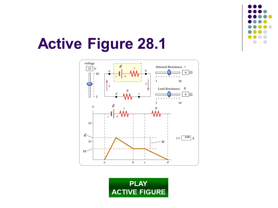 Active Figure 28.1 PLAY ACTIVE FIGURE
