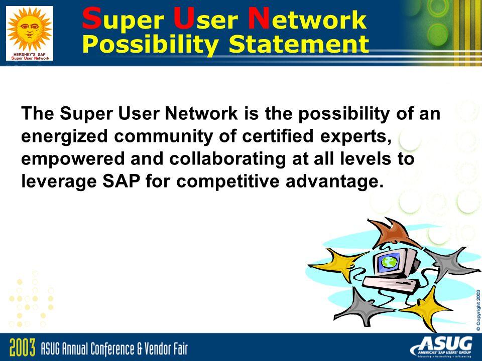 sap super user