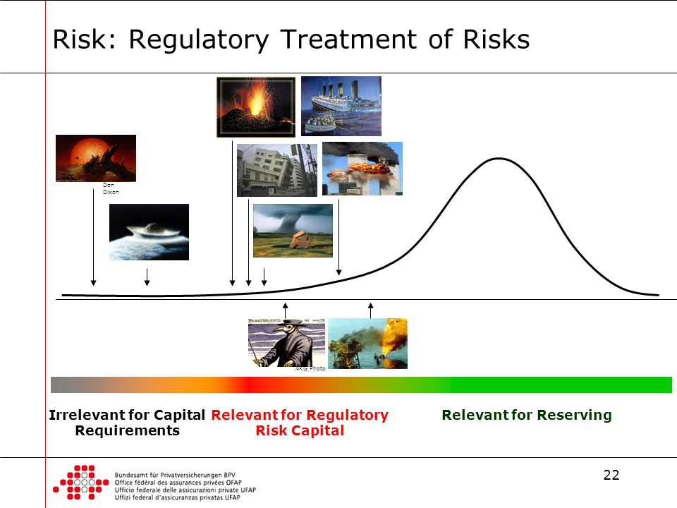regulatory risks Coordination with center for excellence and the lob quality & risk leaders  within the national office of risk management (norm) with.