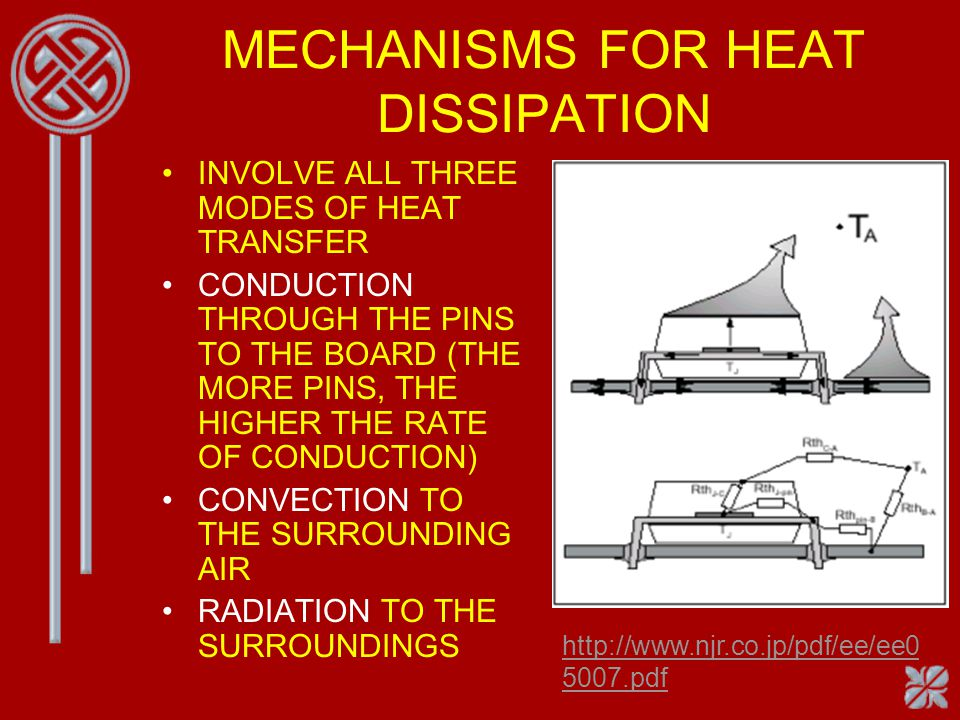 MECHANISMS FOR HEAT DISSIPATION