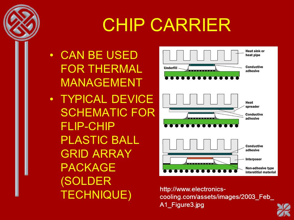 CHIP CARRIER CAN BE USED FOR THERMAL MANAGEMENT