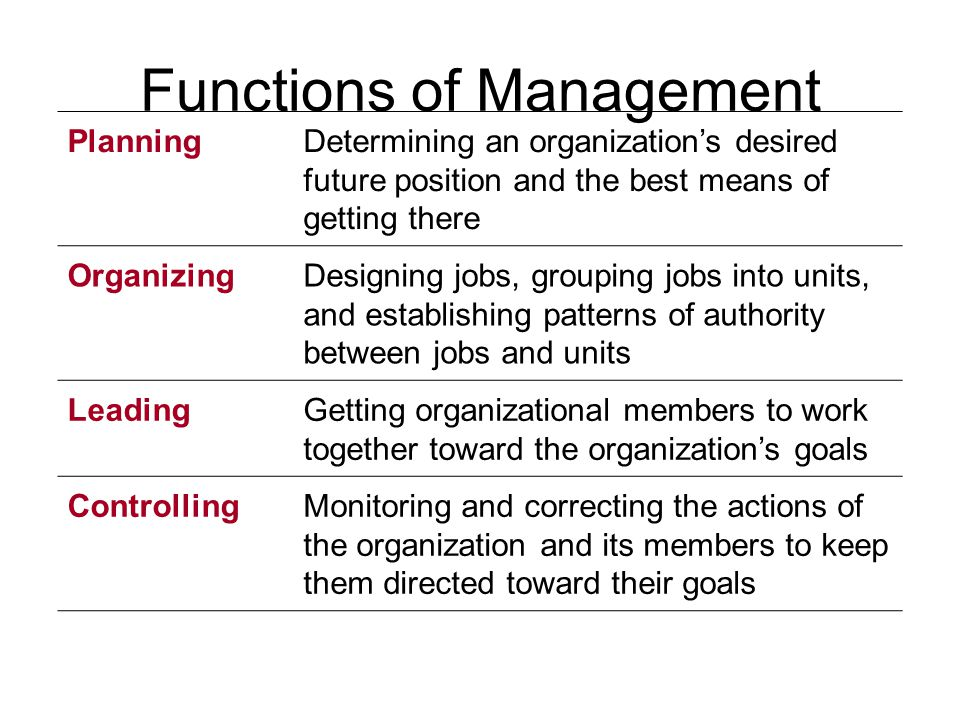 organizational function of management Get an overview of methods of organizing in this topic from the free management library  to the management function of  for organizational.