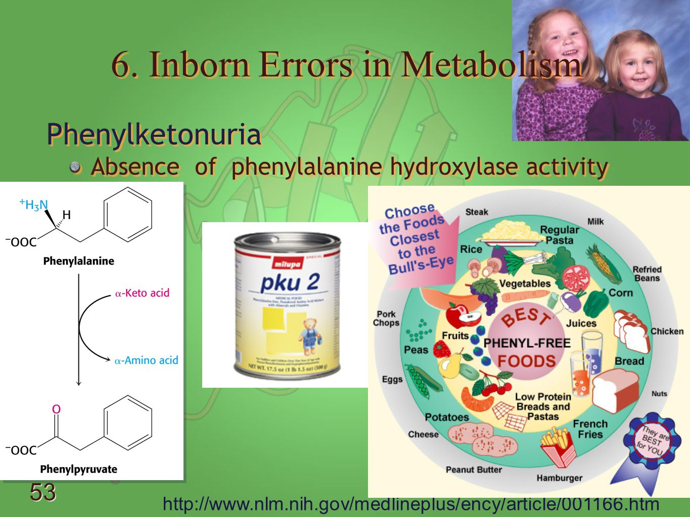 6. Inborn Errors in Metabolism