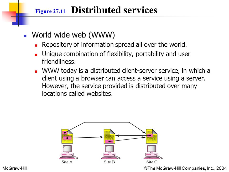 Figure Distributed services