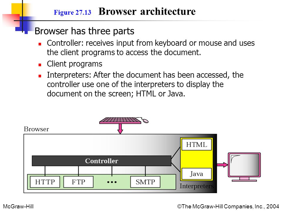 Figure Browser architecture