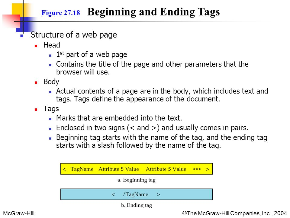 Figure Beginning and Ending Tags