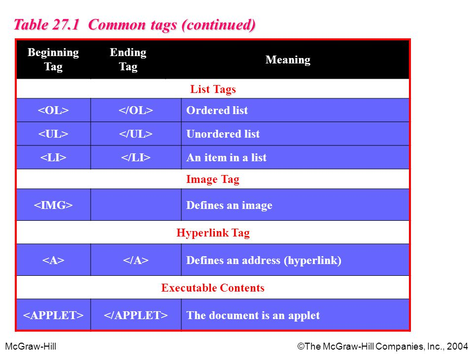 Table 27.1 Common tags (continued)