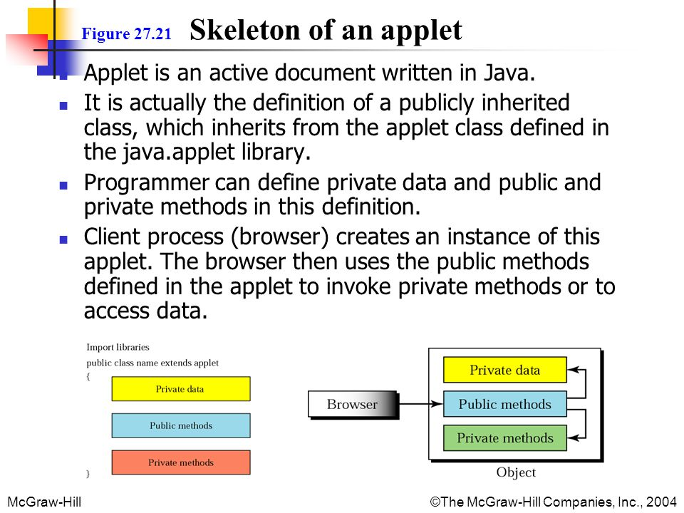 Applet is an active document written in Java.