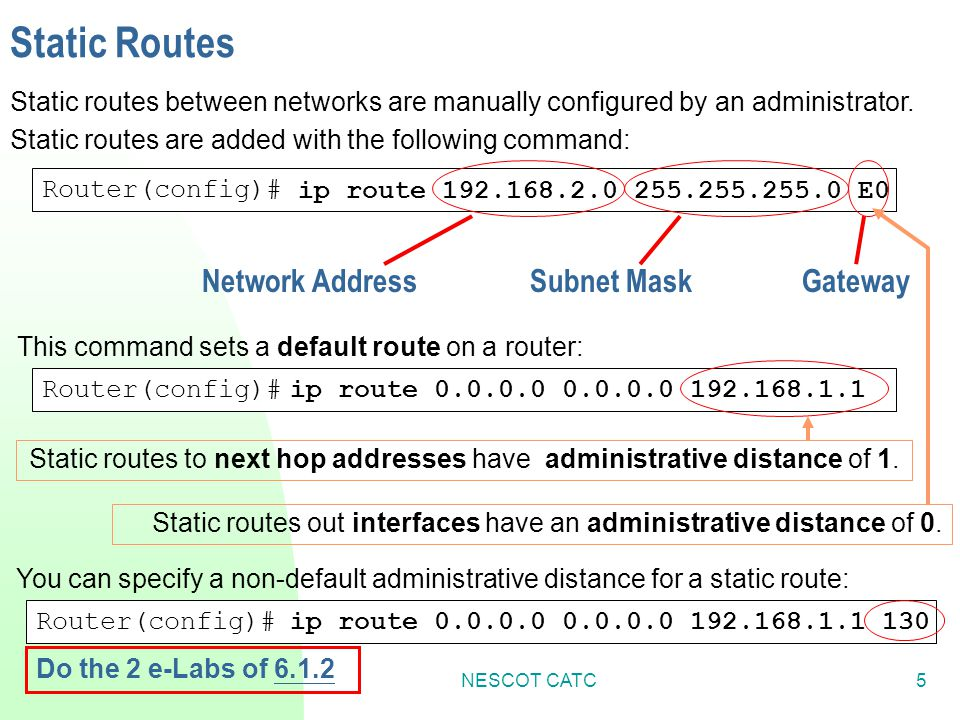 Static routes to next hop addresses have administrative distance of 1.