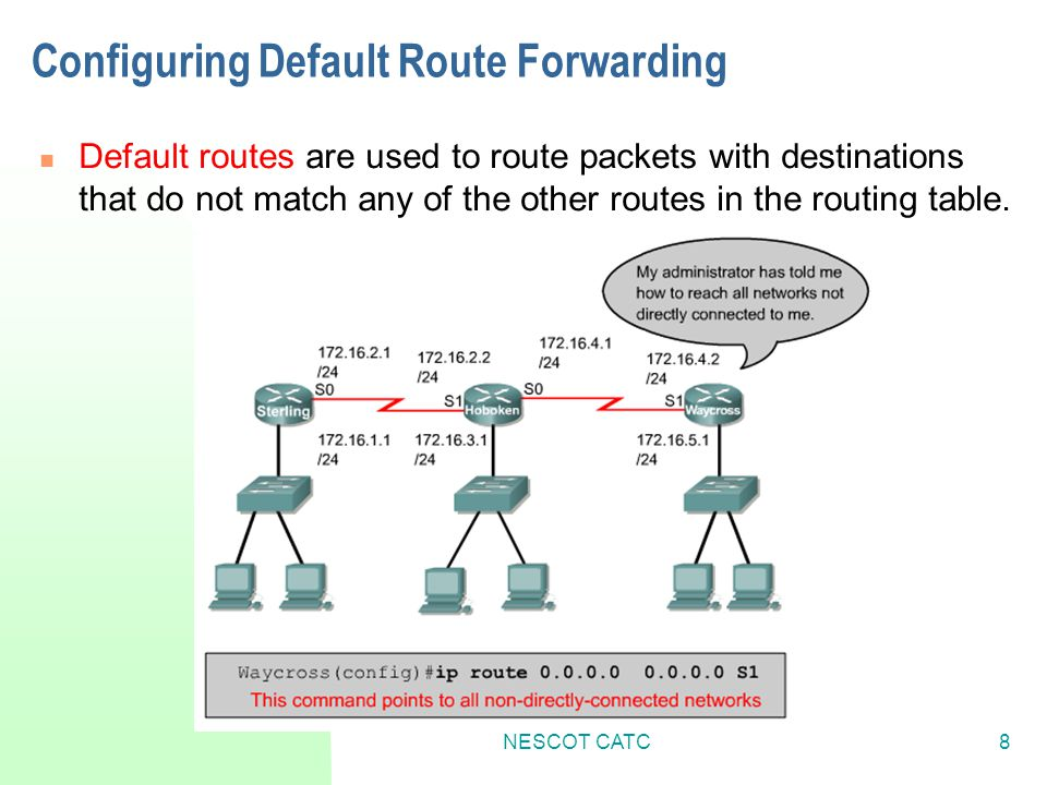 Configuring Default Route Forwarding