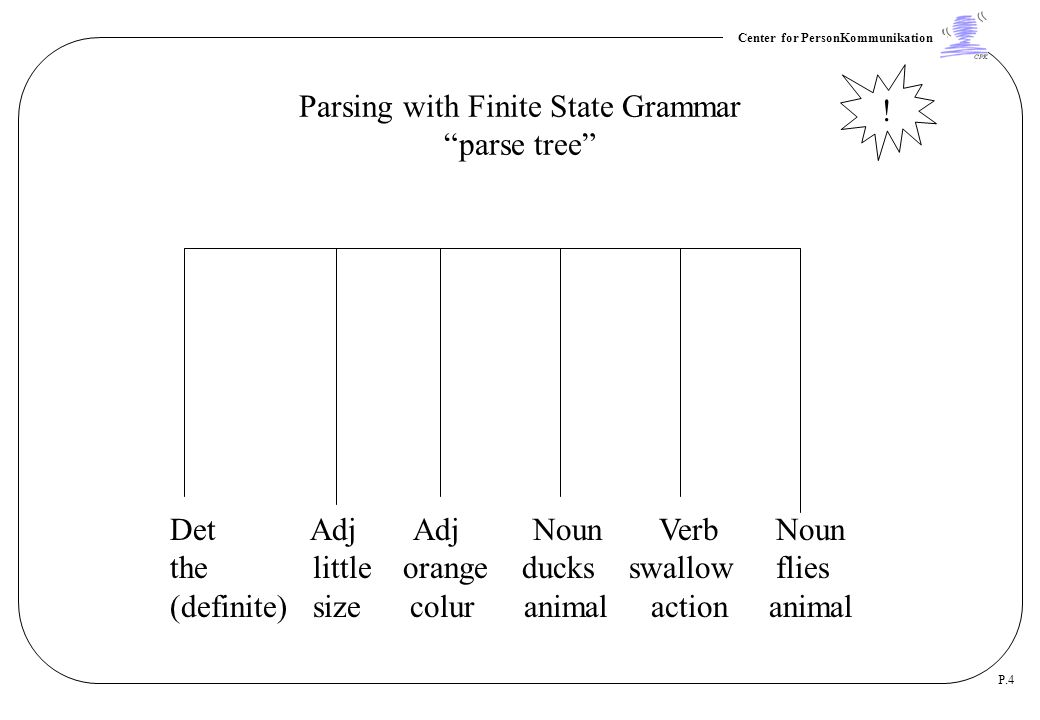 Parsing with Finite State Grammar parse tree