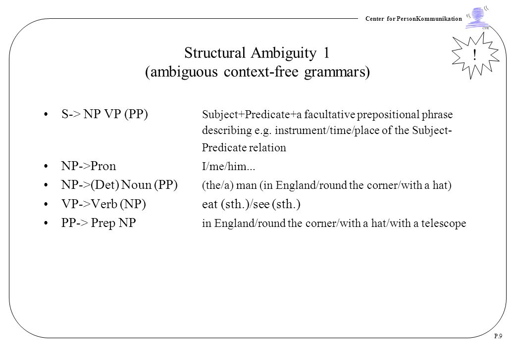 Structural Ambiguity 1 (ambiguous context-free grammars)