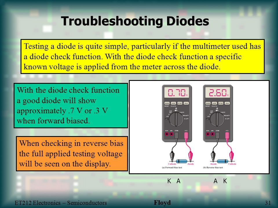 electronics troubleshooting thesis Want to know how to come up with a thesis topic get tips and suggestions for picking a thesis topic and get ideas on choosing a thesis subject.