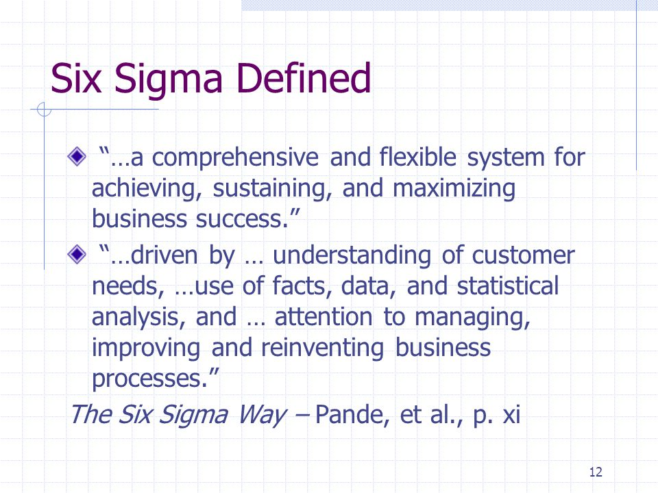 Six Sigma Defined …a comprehensive and flexible system for achieving, sustaining, and maximizing business success.