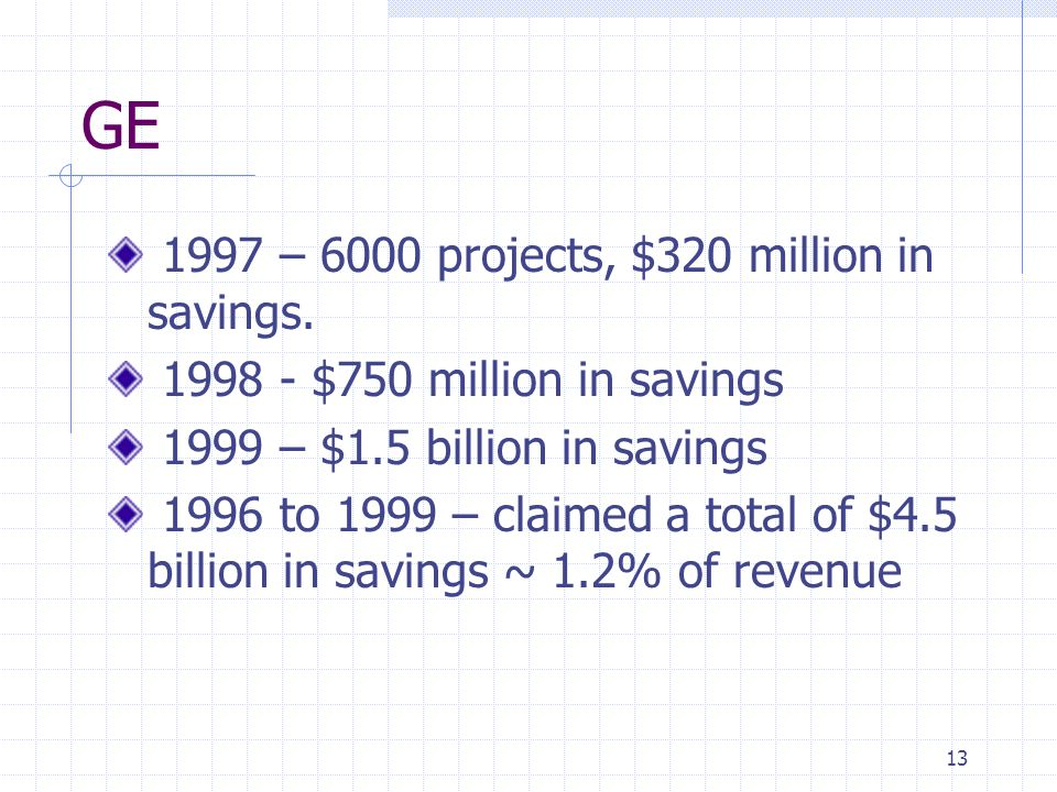 GE 1997 – 6000 projects, $320 million in savings.