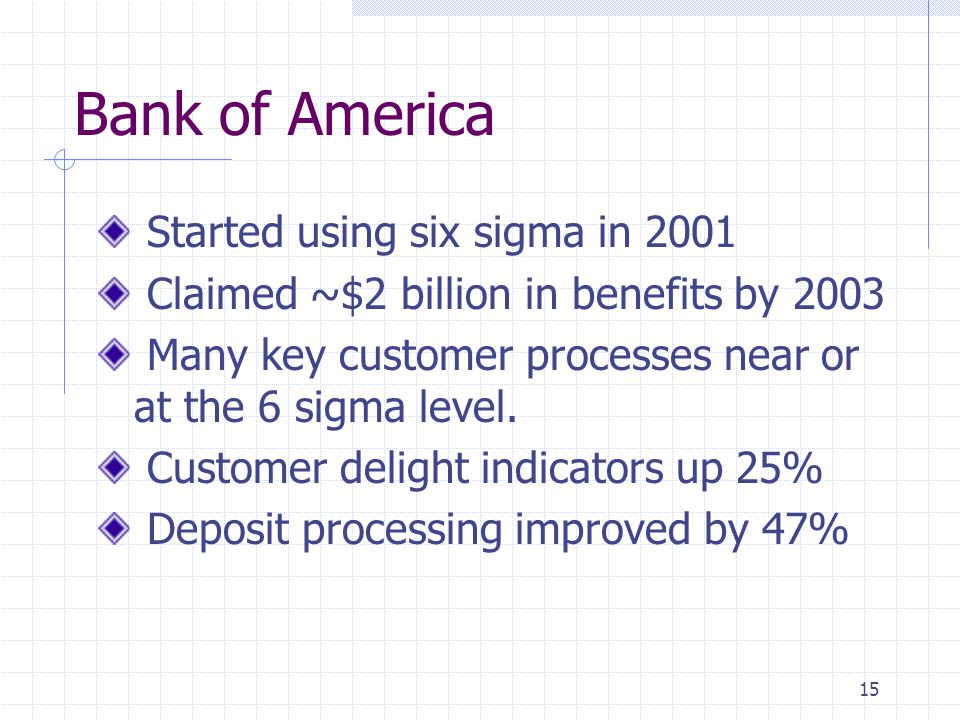 Bank of America Started using six sigma in 2001