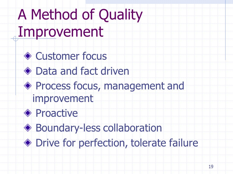 A Method of Quality Improvement