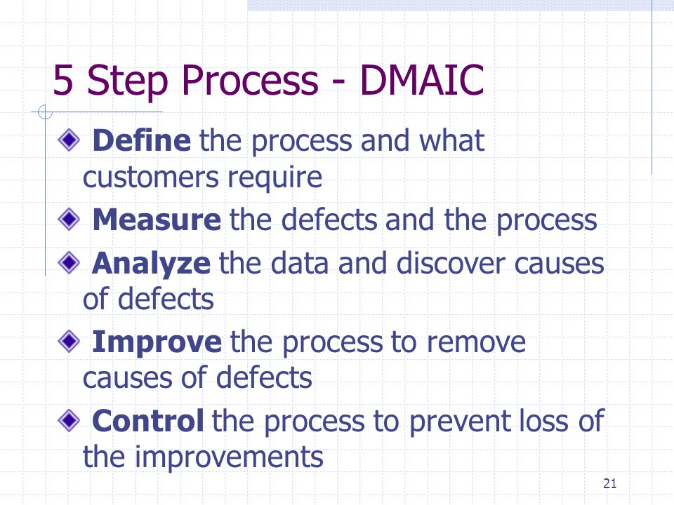5 Step Process - DMAIC Define the process and what customers require