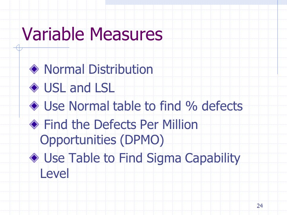 Variable Measures Normal Distribution USL and LSL