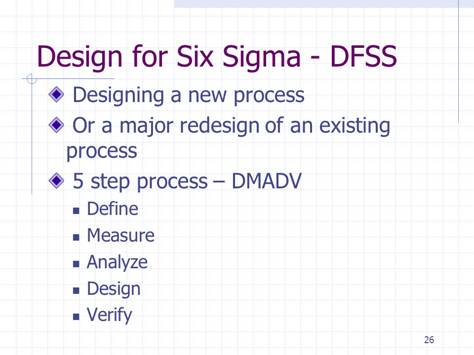Design for Six Sigma - DFSS