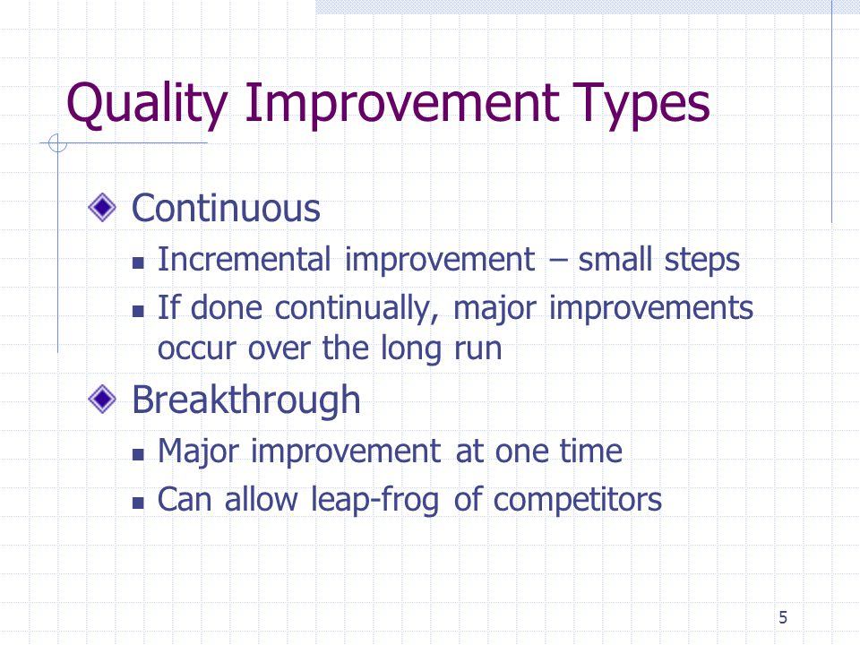Quality Improvement Types