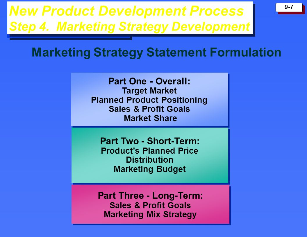 develop marketing mix strategy The marketing mix (also known as the 4 ps) is a foundation model in marketing the 7 cs also include numerous strategies for product development.
