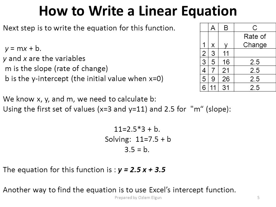 how to write a linear equation Concept 7: writing linear equations level 2 pre 1 watch the video (writing linear equations: level 2) 2 complete the notes & basic practice.