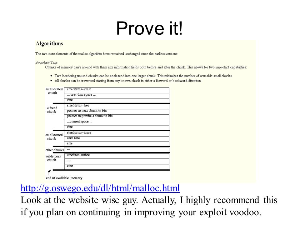 Prove it! http://g.oswego.edu/dl/html/malloc.html