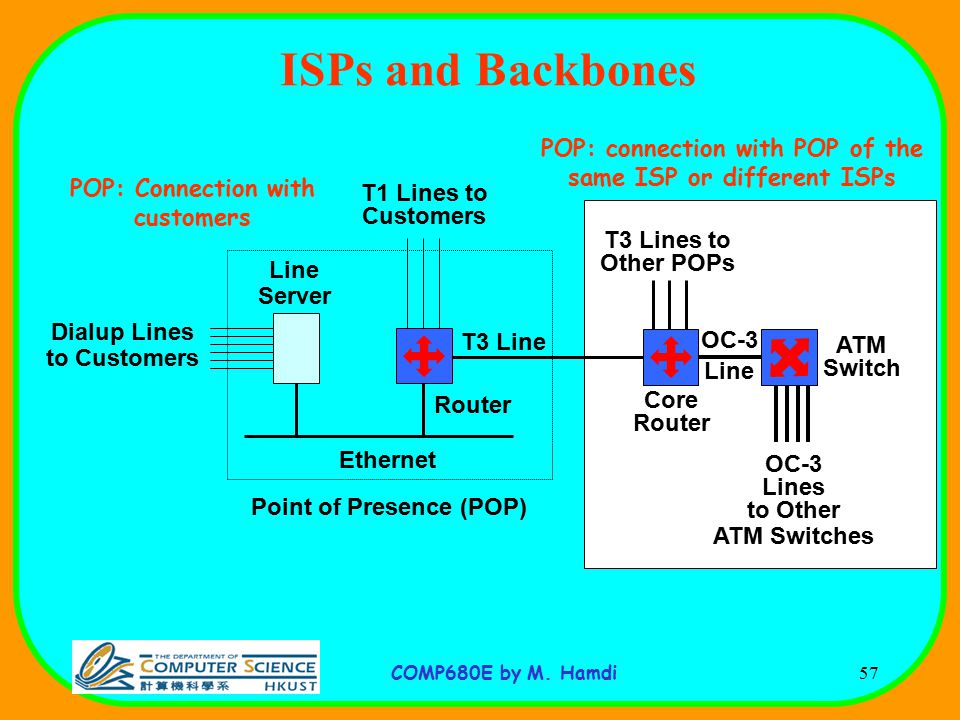 Highspeed Internet Switches And Routers  Ppt Download. Va Loan For Second Home Condo Hotel Financing. College Degree Based On Life Experience. Everest College Campus Total Service Software. How To Use Short Codes How To Lose Weight Fas. Contingent Beneficiary Life Insurance. Academy Roofing Des Moines Card Reading Tarot. Download Pandora Player Medical Doctor School. Basement Remodel Before And After