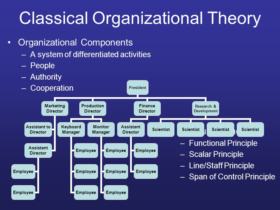 organizational theory Indeed, some researchers into organizational theory propound a blending of various theories, arguing that an enterprise will embrace different organizational strategies in reaction to changes in its competitive circumstances, structural design, and experiences.