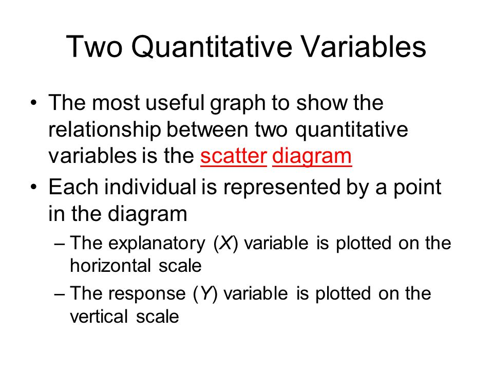 how to show significance between two variables