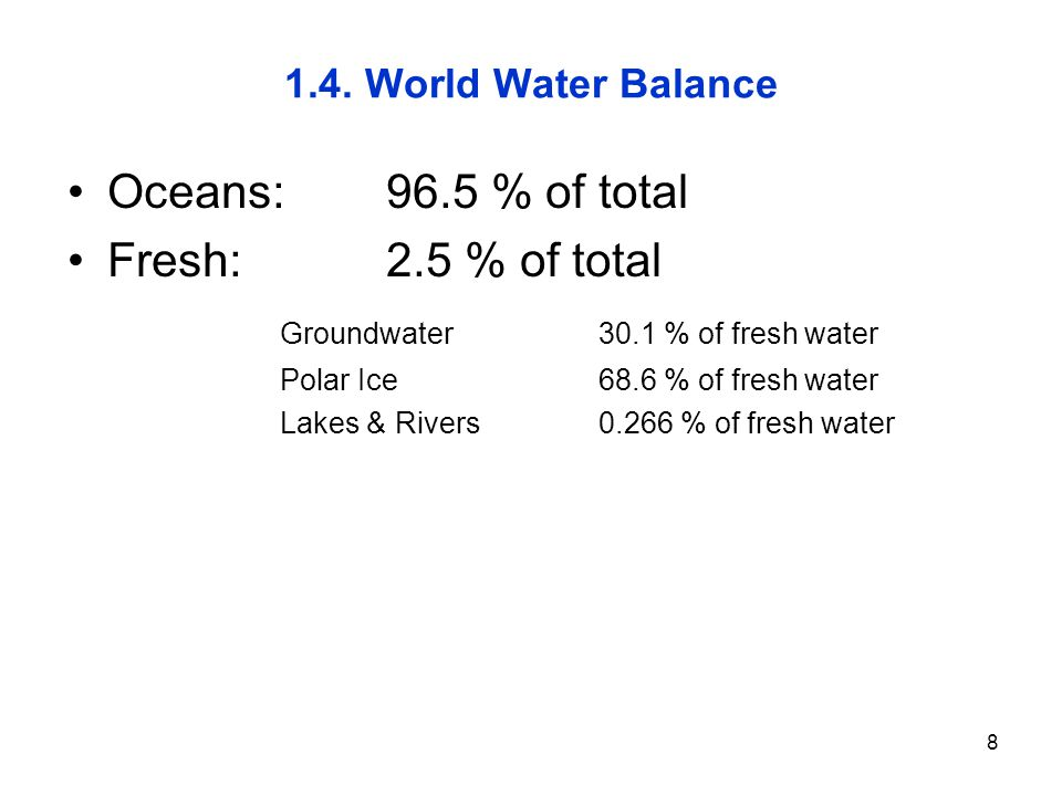 Groundwater 30.1 % of fresh water