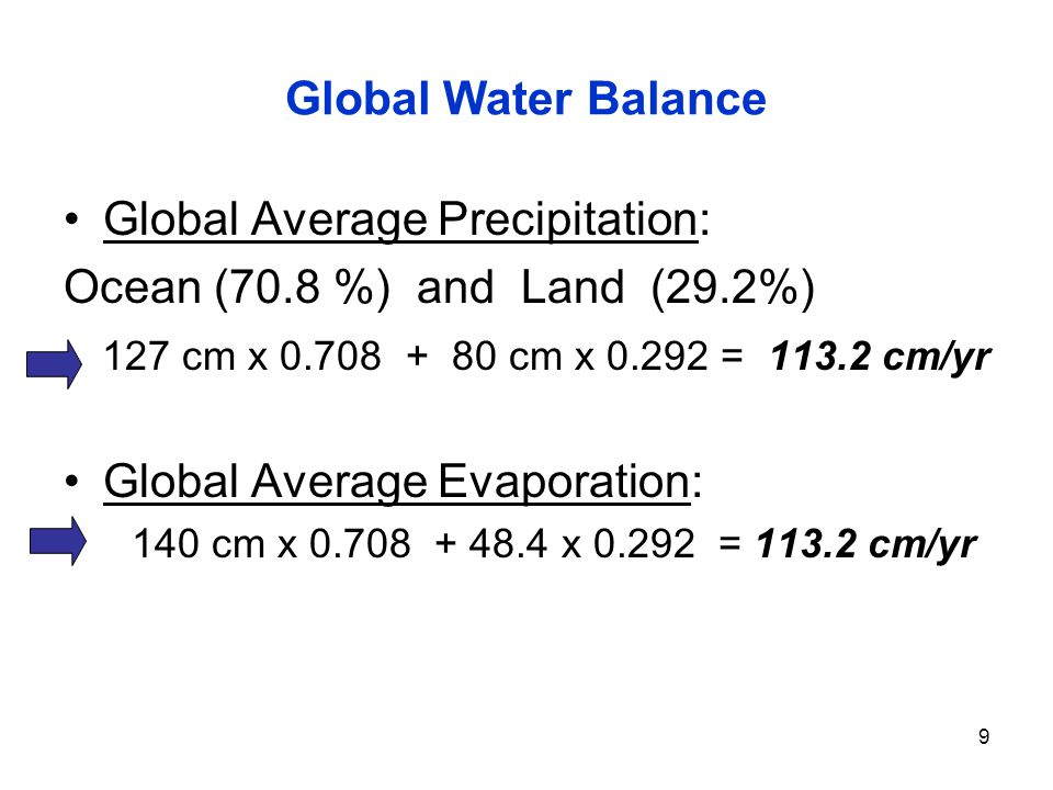 Global Average Precipitation: Ocean (70.8 %) and Land (29.2%)