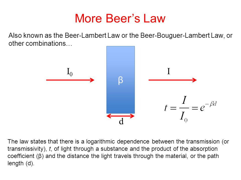 beer lambert law Our products are developed according to the beer-lambert law, which relates to the absorption of light to the properties of the material the light is traveling through.